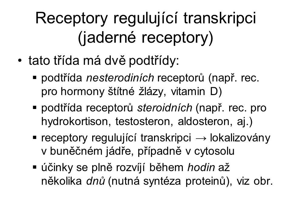 Receptory regulující transkripci (jaderné receptory)