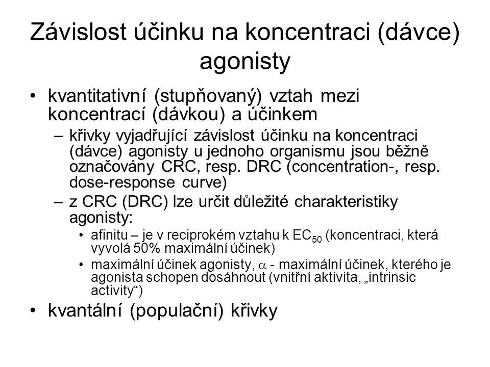 Závislost účinku na koncentraci (dávce) agonisty