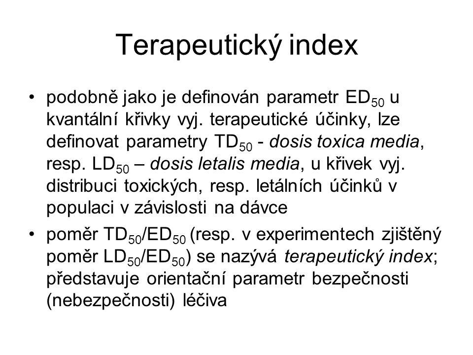 Terapeutický index