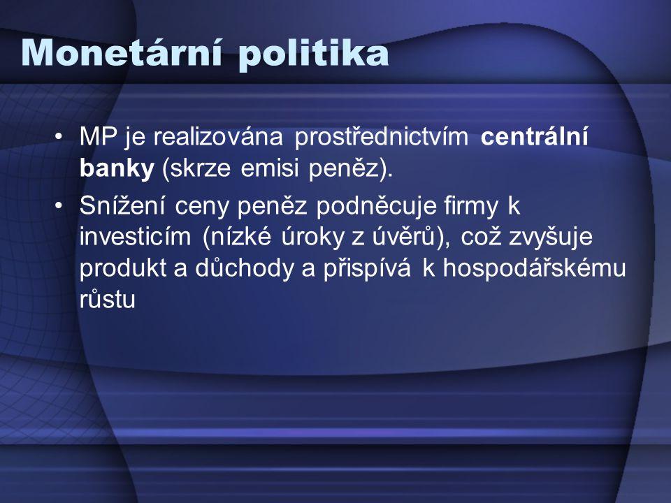 Monetární politika MP je realizována prostřednictvím centrální banky (skrze emisi peněz).