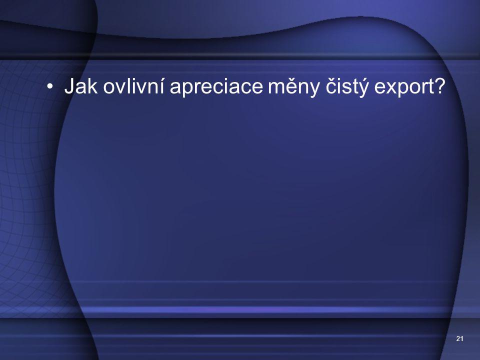 Jak ovlivní apreciace měny čistý export