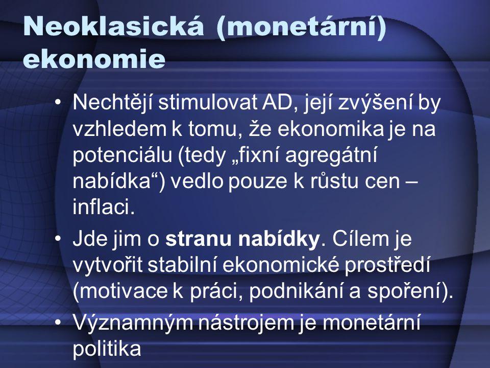 Neoklasická (monetární) ekonomie