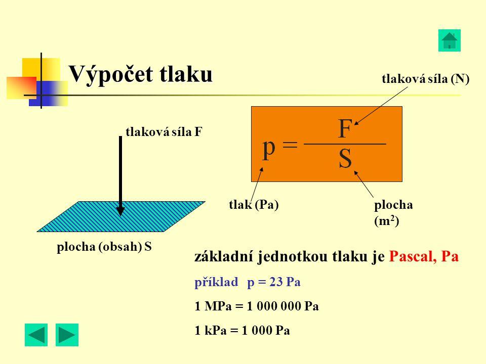 Výpočet tlaku základní jednotkou tlaku je Pascal, Pa tlaková síla (N)