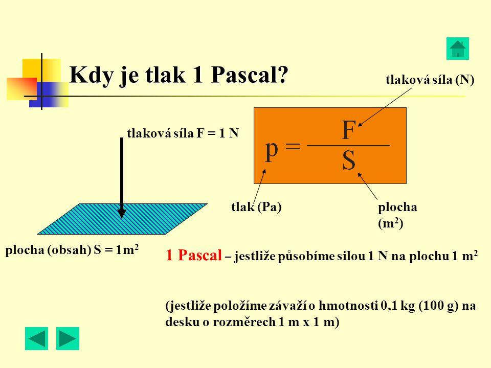 Kdy je tlak 1 Pascal tlaková síla (N) plocha (obsah) S = 1m2. tlaková síla F = 1 N. tlak (Pa) plocha (m2)