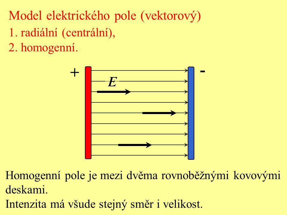 - + Model elektrického pole (vektorový) 1. radiální (centrální),
