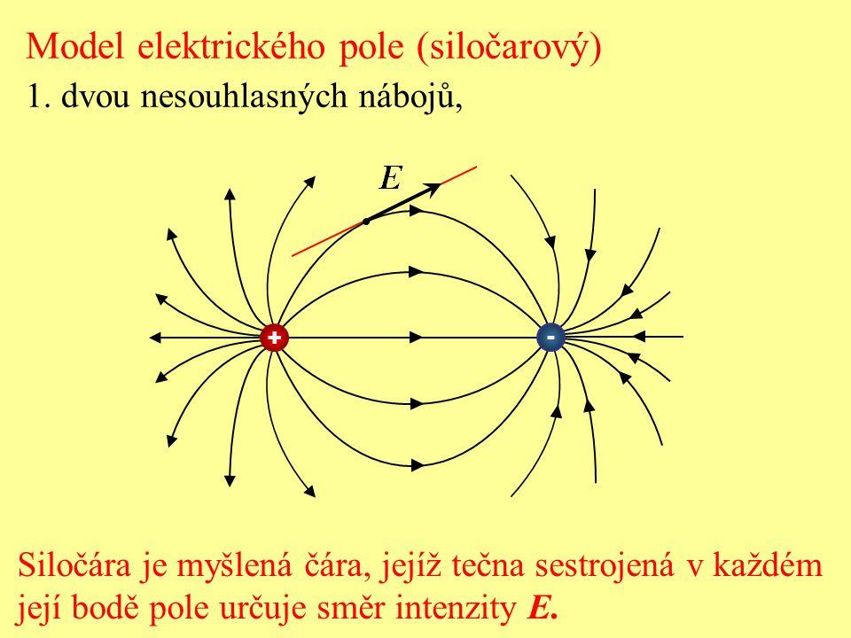 Model elektrického pole (siločarový)