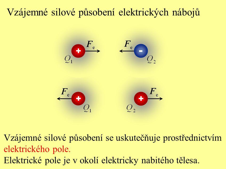- Vzájemné silové působení elektrických nábojů