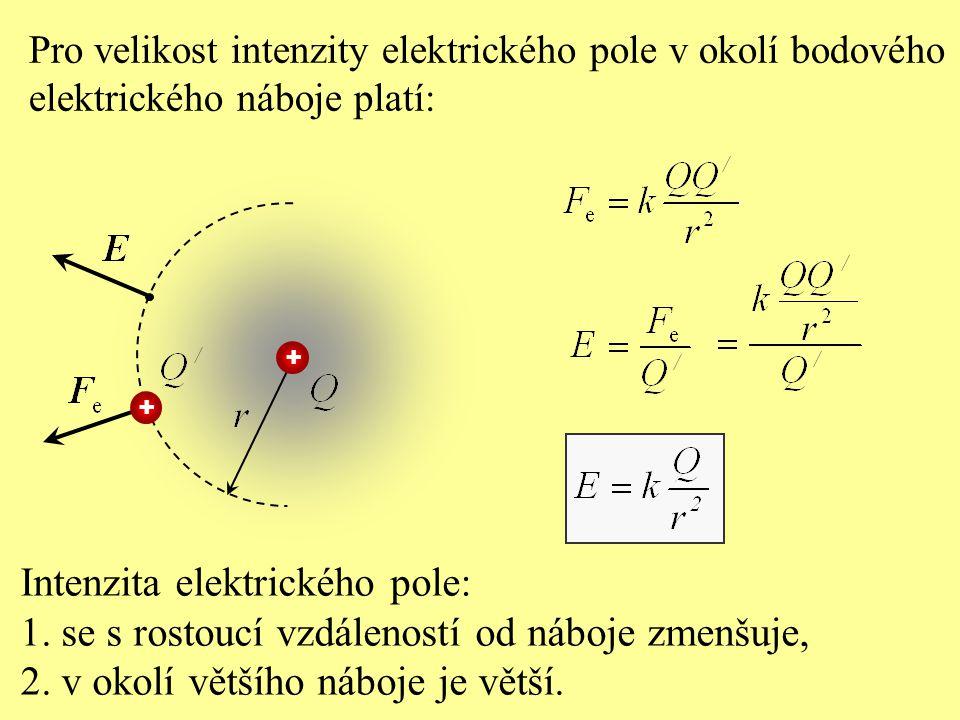 Intenzita elektrického pole: