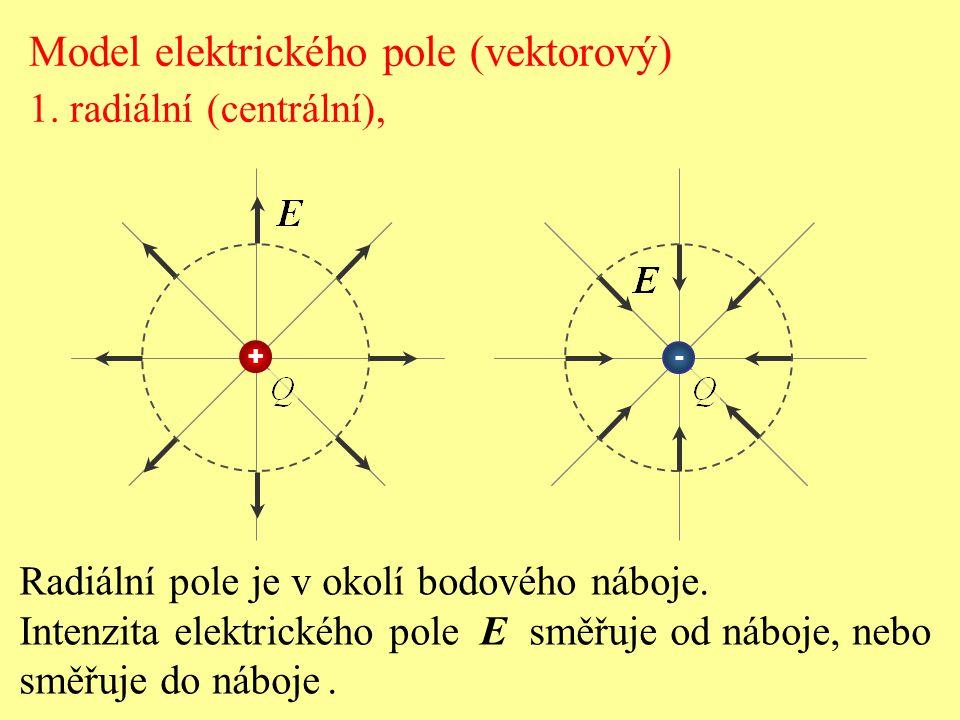 Model elektrického pole (vektorový)