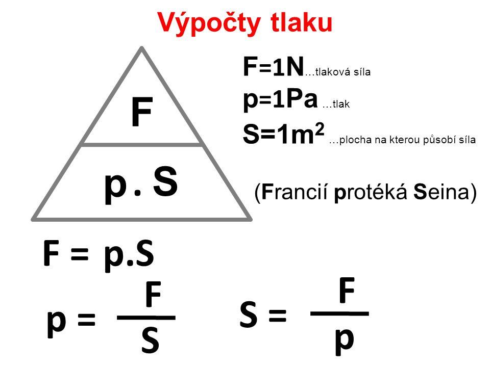 F p . S F = p.S F F S = p = p S Výpočty tlaku F=1N…tlaková síla