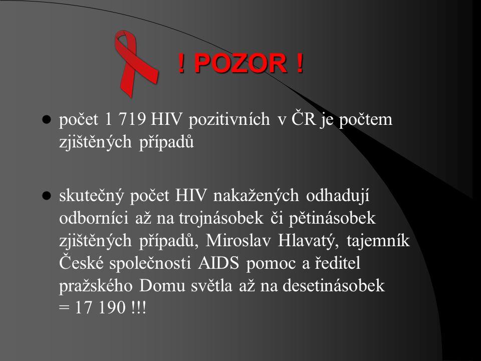 ! POZOR ! počet 1 719 HIV pozitivních v ČR je počtem zjištěných případů.