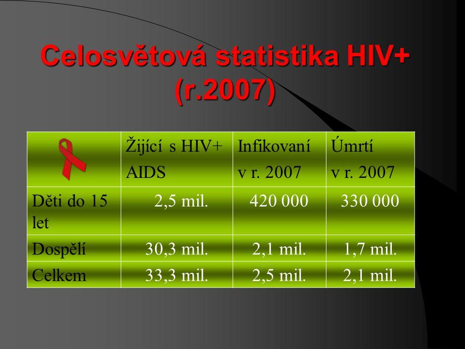 Celosvětová statistika HIV+ (r.2007)
