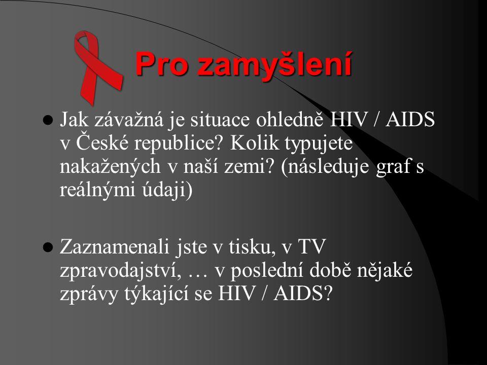 Pro zamyšlení Jak závažná je situace ohledně HIV / AIDS v České republice Kolik typujete nakažených v naší zemi (následuje graf s reálnými údaji)