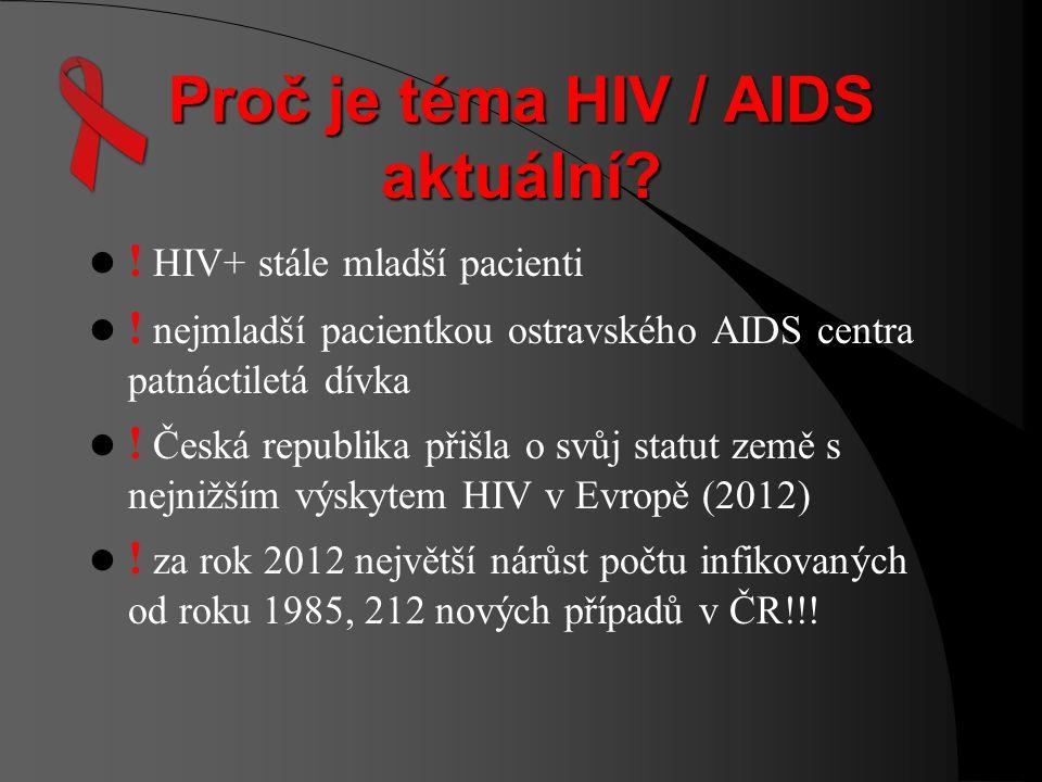 Proč je téma HIV / AIDS aktuální