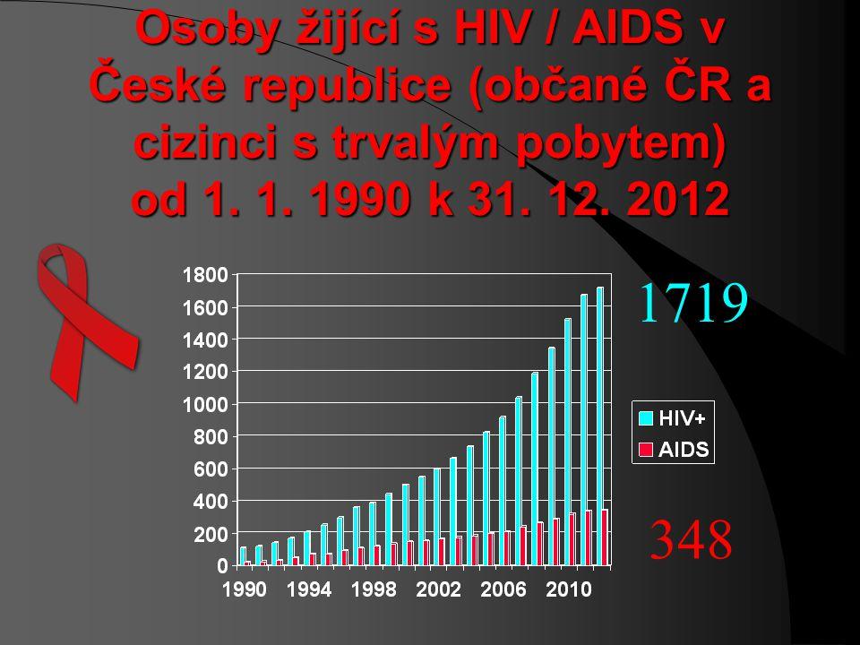 Osoby žijící s HIV / AIDS v České republice (občané ČR a cizinci s trvalým pobytem) od 1. 1. 1990 k 31. 12. 2012