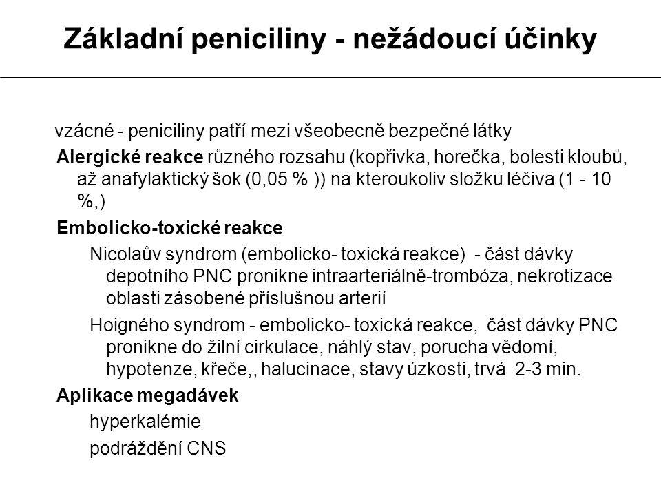 Základní peniciliny - nežádoucí účinky