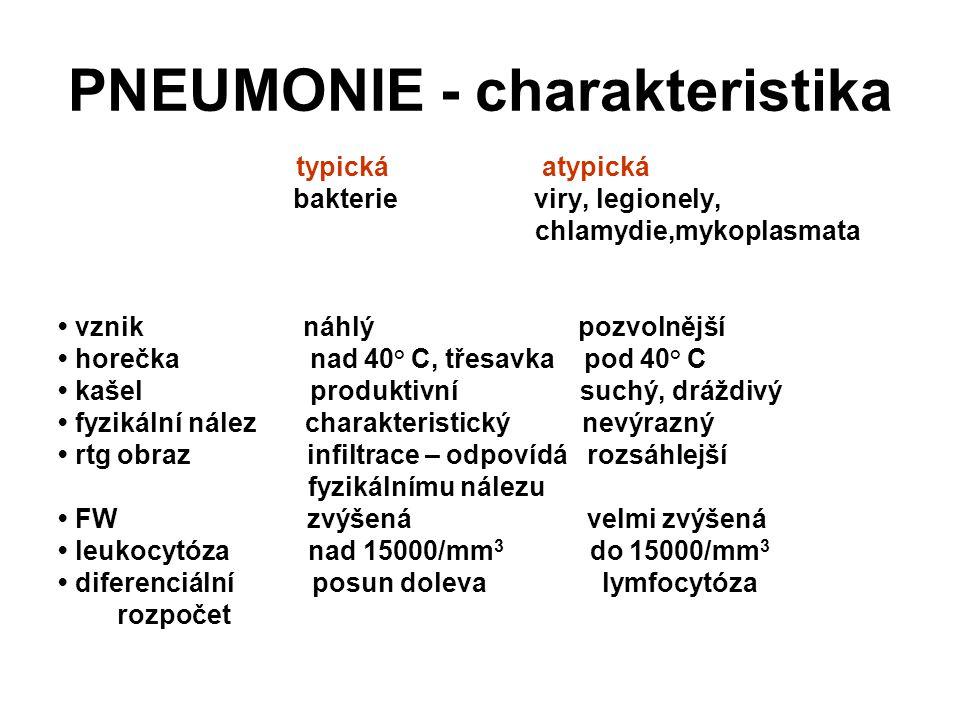 PNEUMONIE - charakteristika
