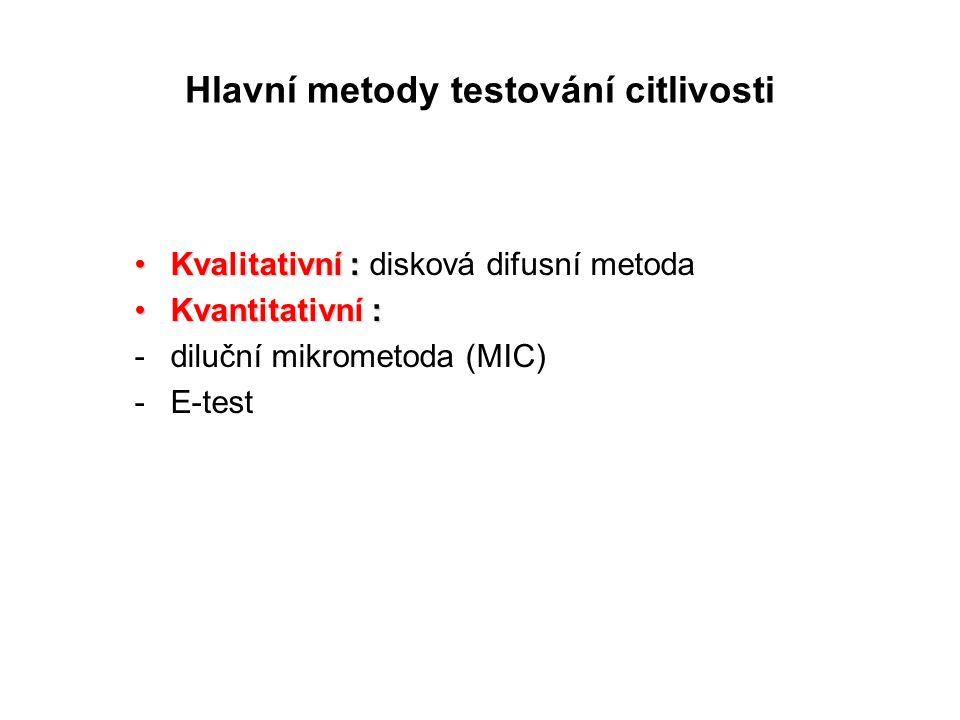 Hlavní metody testování citlivosti