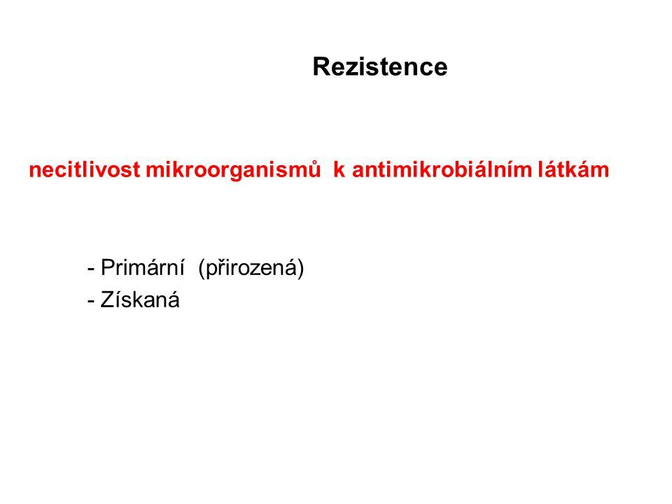 Rezistence necitlivost mikroorganismů k antimikrobiálním látkám