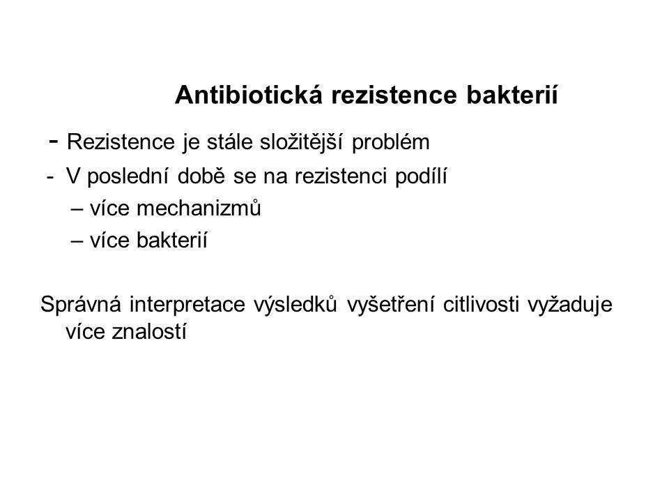 Antibiotická rezistence bakterií