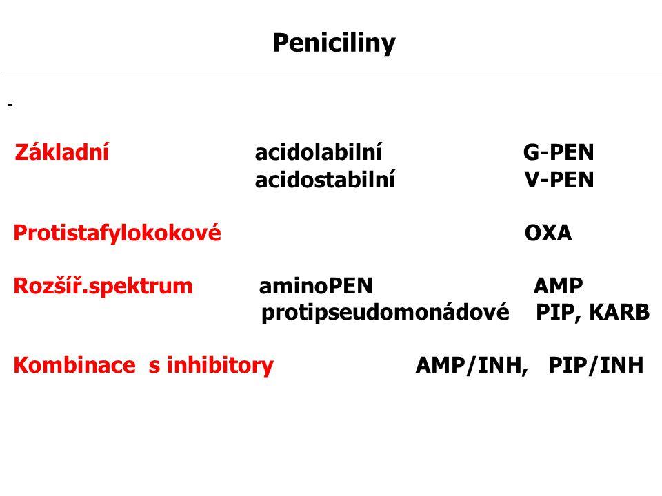 Základní acidolabilní G-PEN