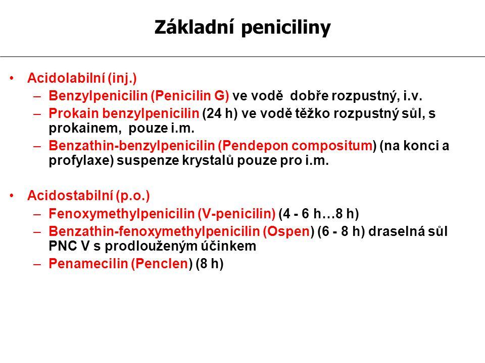 Základní peniciliny Acidolabilní (inj.)