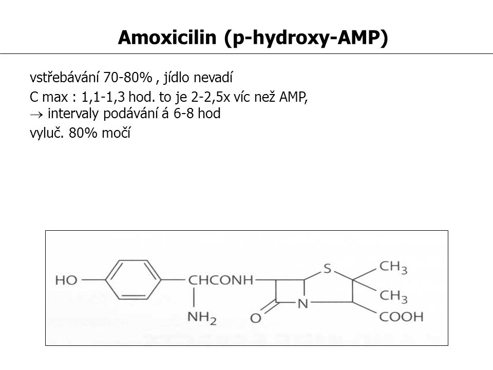 Amoxicilin (p-hydroxy-AMP)