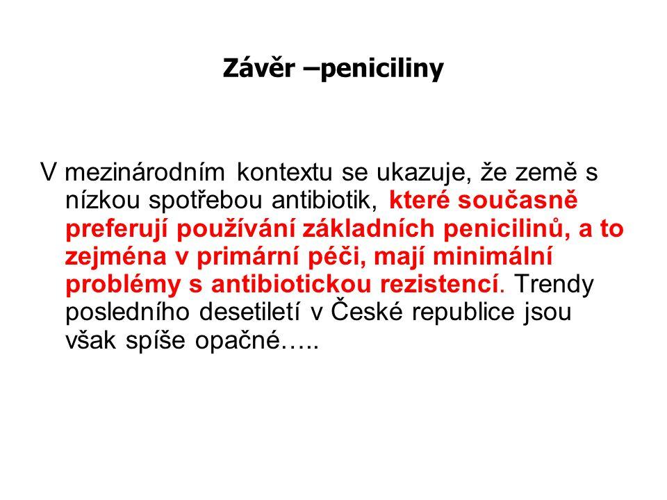 Závěr –peniciliny