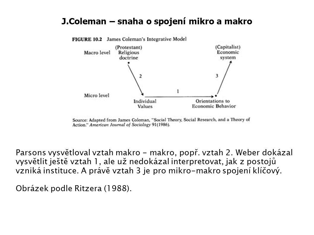 J.Coleman – snaha o spojení mikro a makro