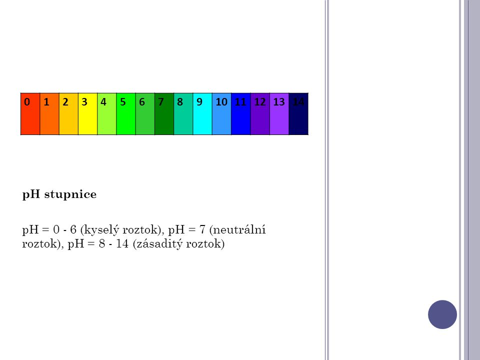 1 2. 3. 4. 5. 6. 7. 8. 9. 10. 11. 12. 13. 14. pH stupnice.