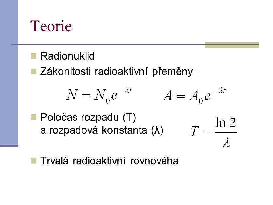 Teorie Radionuklid Zákonitosti radioaktivní přeměny