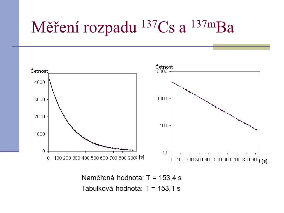 Měření rozpadu 137Cs a 137mBa Naměřená hodnota: T = 153,4 s