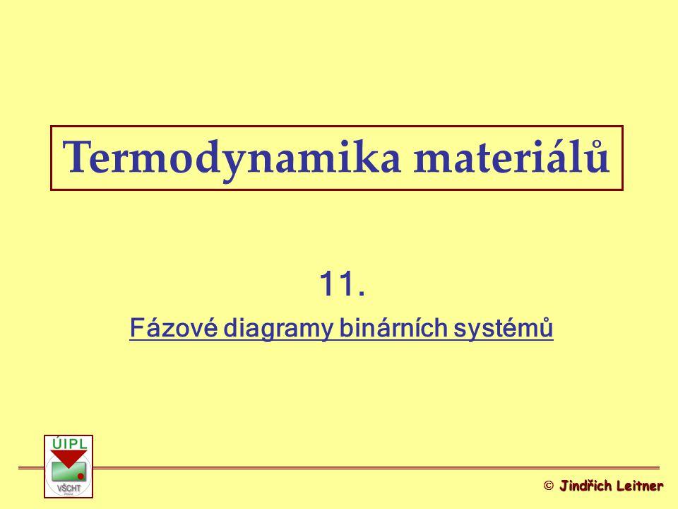Termodynamika materiálů Fázové diagramy binárních systémů