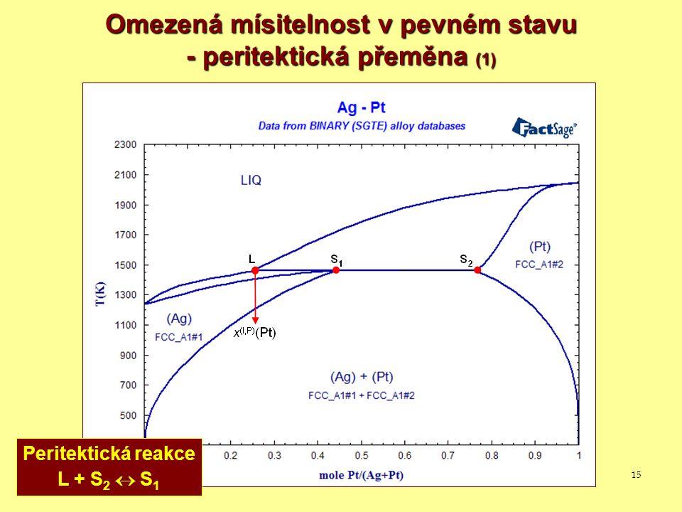 Omezená mísitelnost v pevném stavu - peritektická přeměna (1)