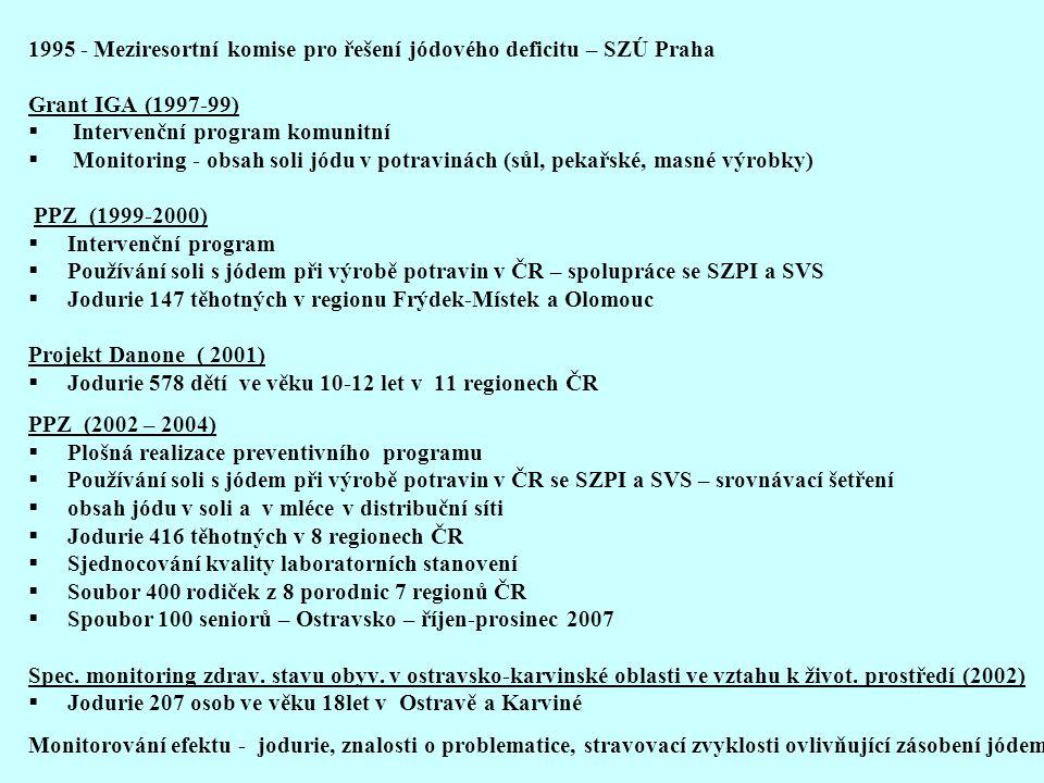 1995 - Meziresortní komise pro řešení jódového deficitu – SZÚ Praha