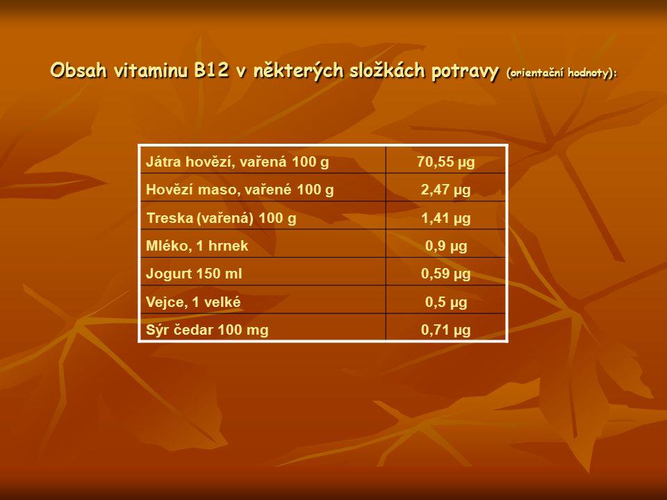 Obsah vitaminu B12 v některých složkách potravy (orientační hodnoty):