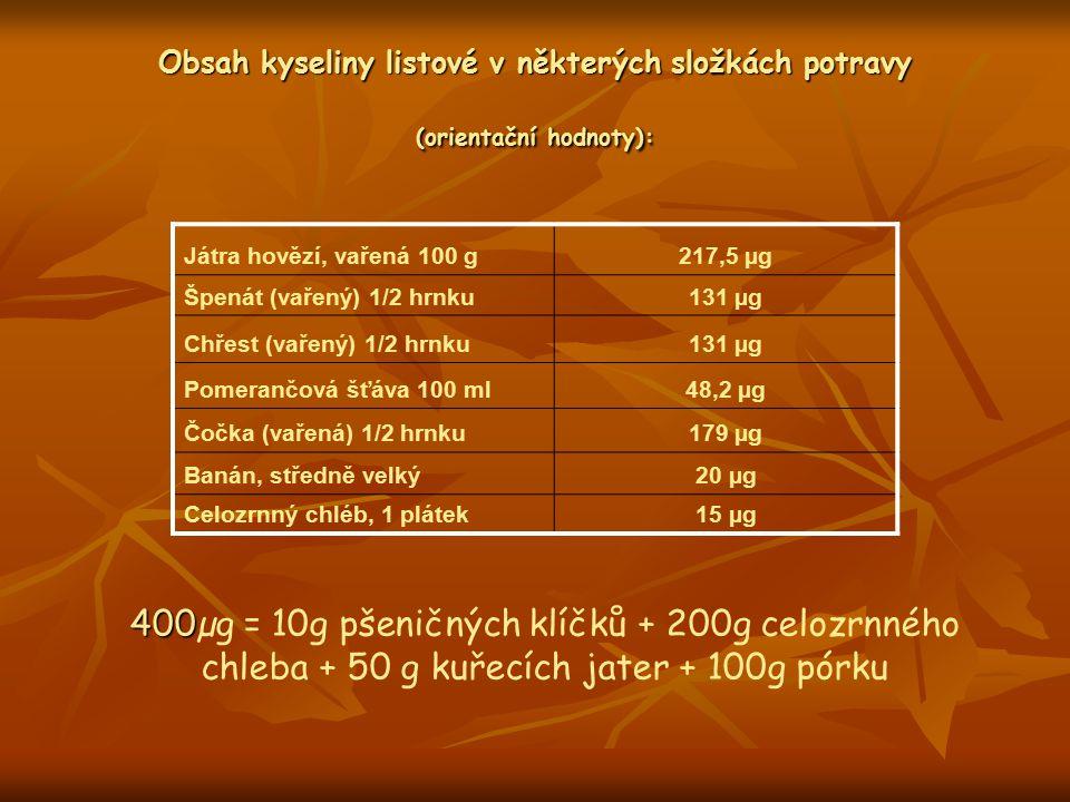 Obsah kyseliny listové v některých složkách potravy (orientační hodnoty):