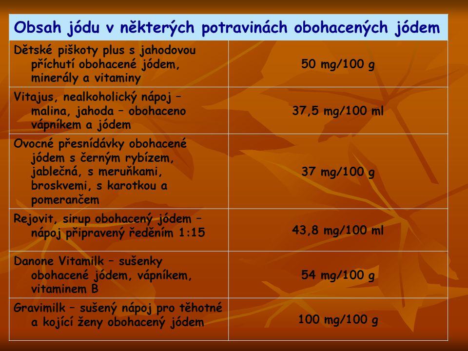 Obsah jódu v některých potravinách obohacených jódem