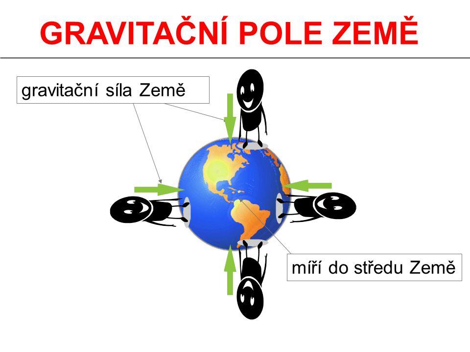 GRAVITAČNÍ POLE ZEMĚ gravitační síla Země míří do středu Země 5