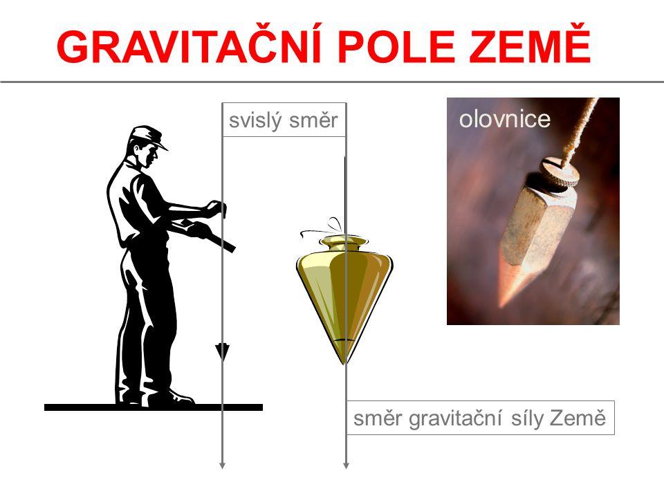 GRAVITAČNÍ POLE ZEMĚ olovnice svislý směr směr gravitační síly Země 7