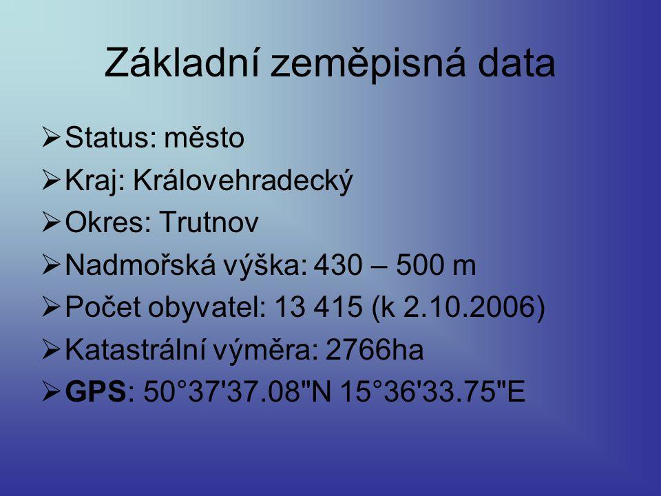 Základní zeměpisná data