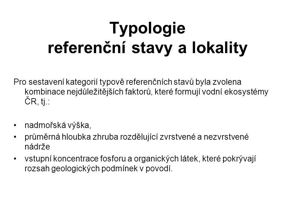 Typologie referenční stavy a lokality
