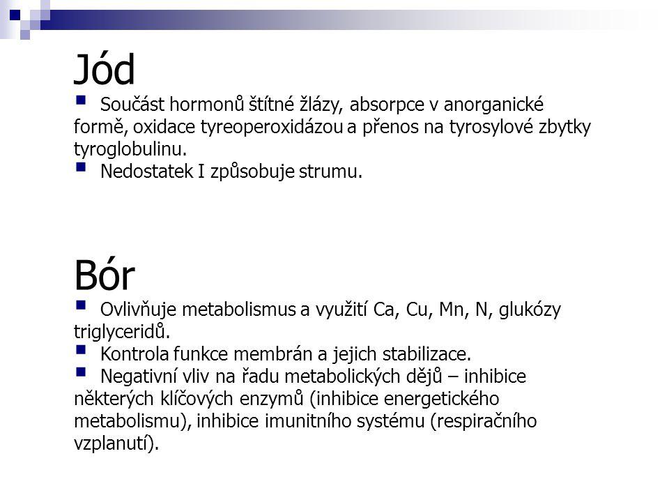Jód Součást hormonů štítné žlázy, absorpce v anorganické formě, oxidace tyreoperoxidázou a přenos na tyrosylové zbytky tyroglobulinu.