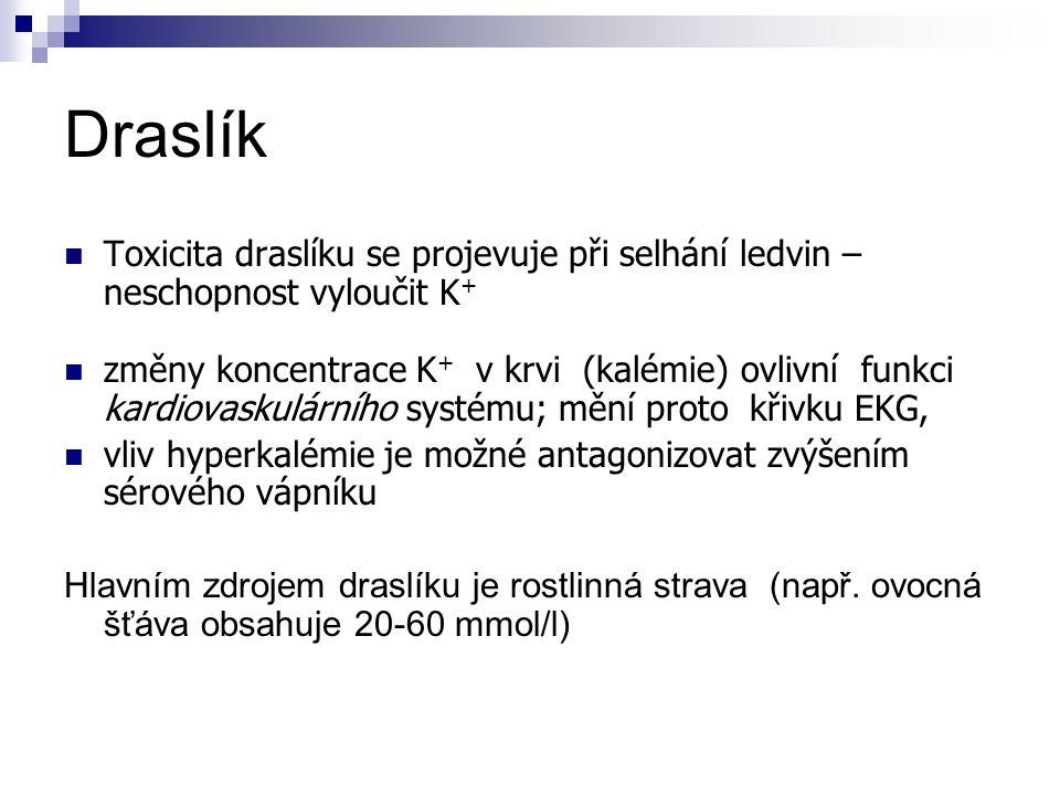Draslík Toxicita draslíku se projevuje při selhání ledvin – neschopnost vyloučit K+