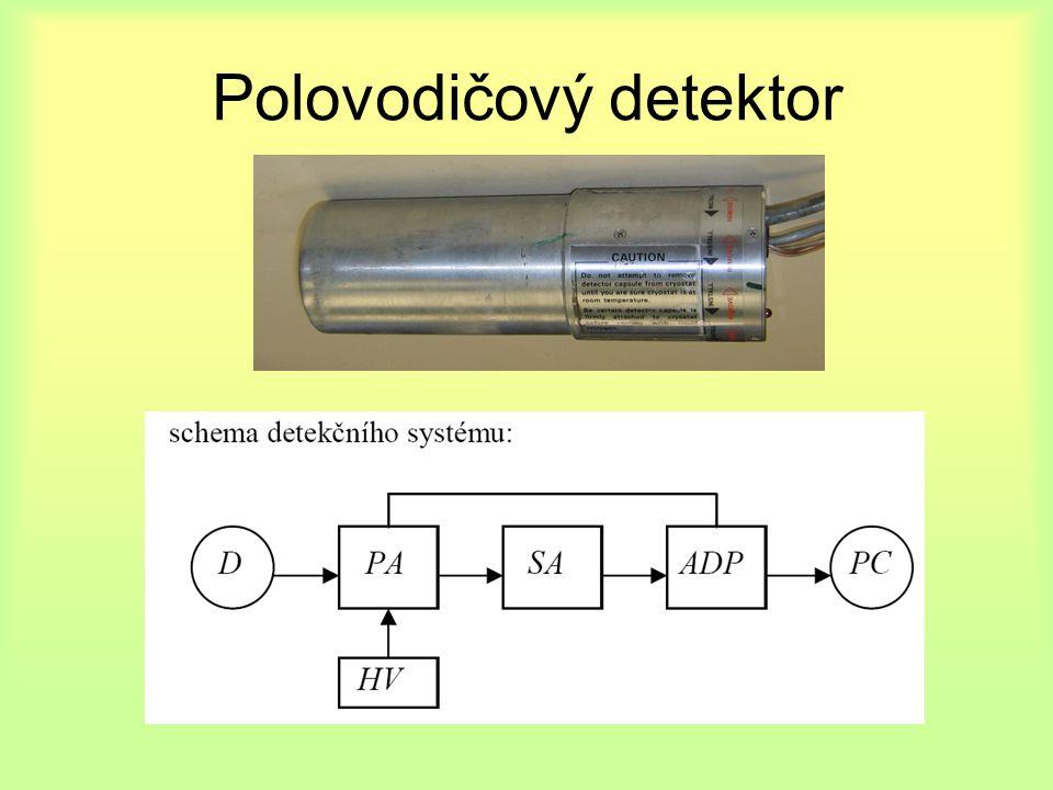 Polovodičový detektor