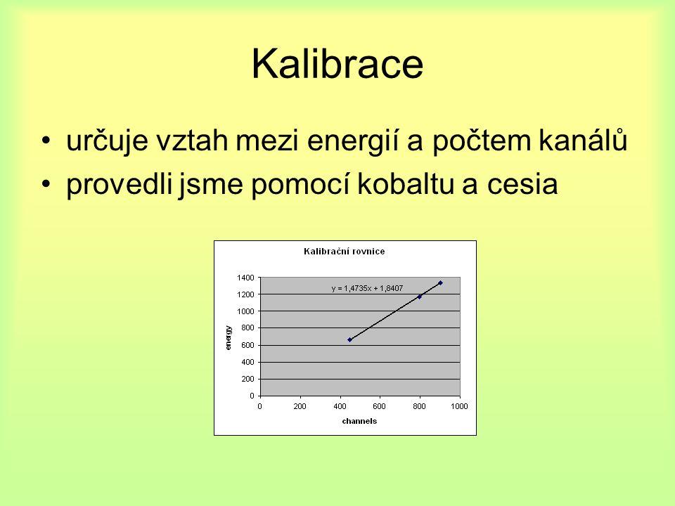 Kalibrace určuje vztah mezi energií a počtem kanálů