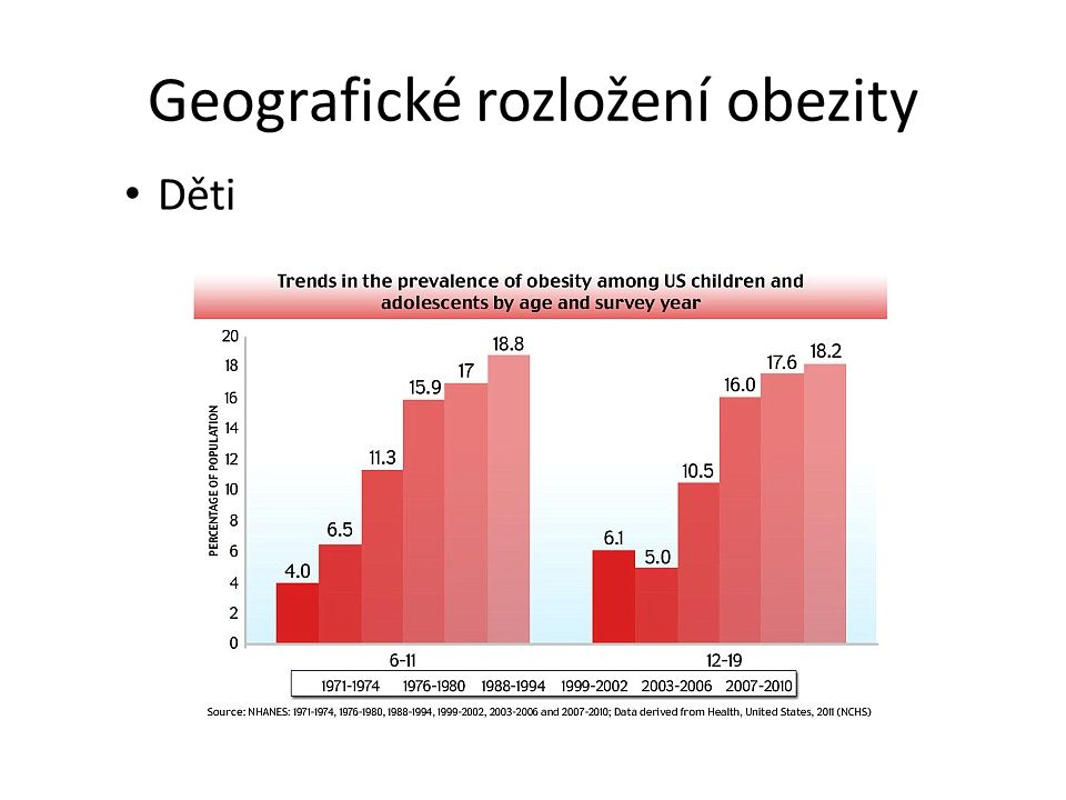 Geografické rozložení obezity
