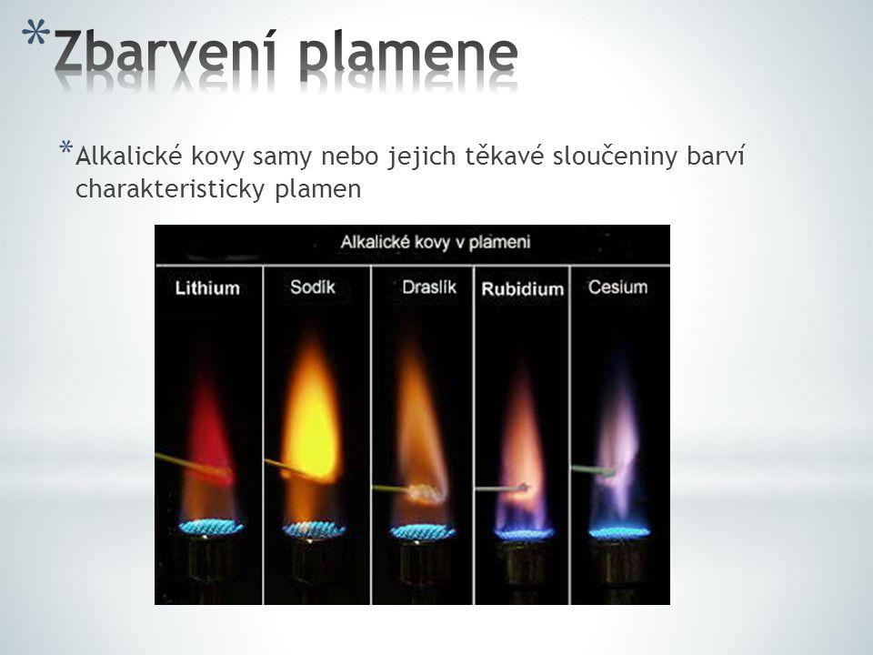 Zbarvení plamene Alkalické kovy samy nebo jejich těkavé sloučeniny barví charakteristicky plamen