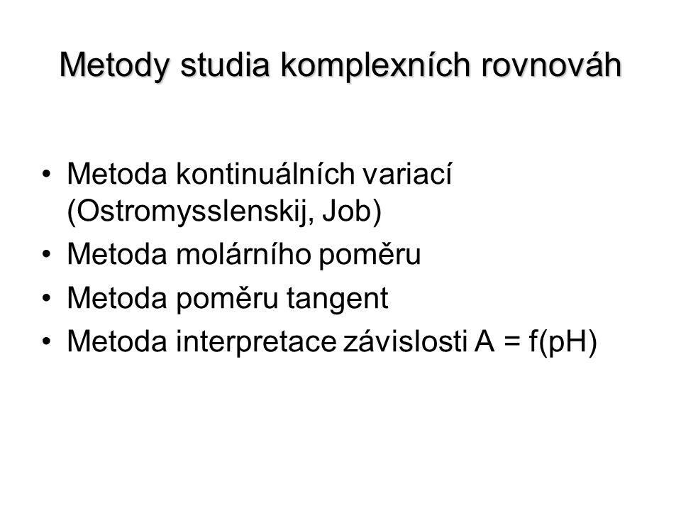 Metody studia komplexních rovnováh