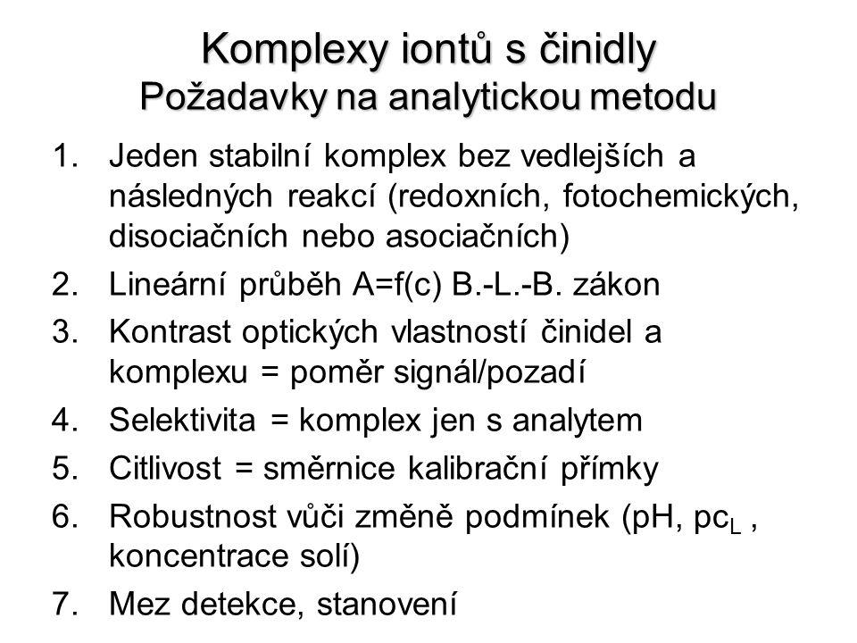 Komplexy iontů s činidly Požadavky na analytickou metodu